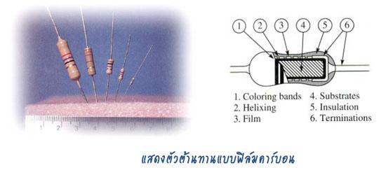 ตัวต้านทานแบบฟิล์มคาร์บอน (Carbon Film)