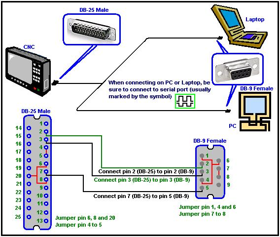 Fanuc cnc open communications 21 2gj keygen
